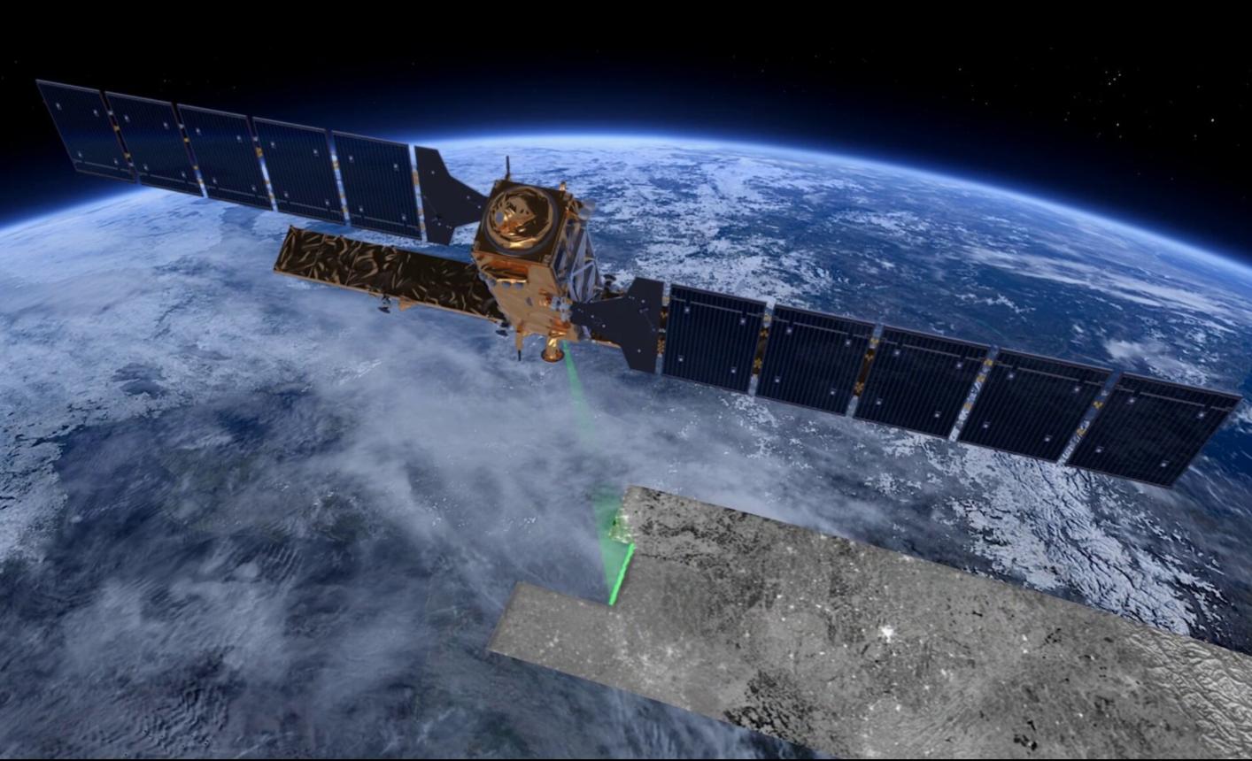 Satelliten Sentinel 1