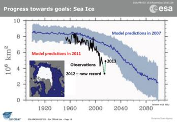 Satellitdata väger tungt i ny klimatrapport