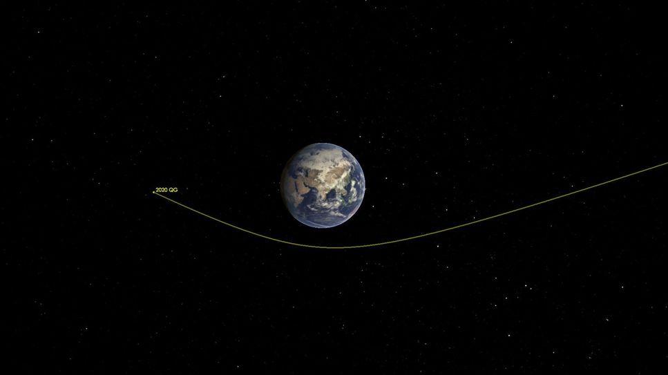 Asteroid rekordnära jorden