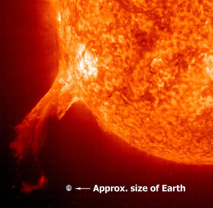 En närbild av ett solutbrott med jorden infälld för att illustrera den ungefärliga skalan av bilden. Bilden är tagen den 1 juli 2002.