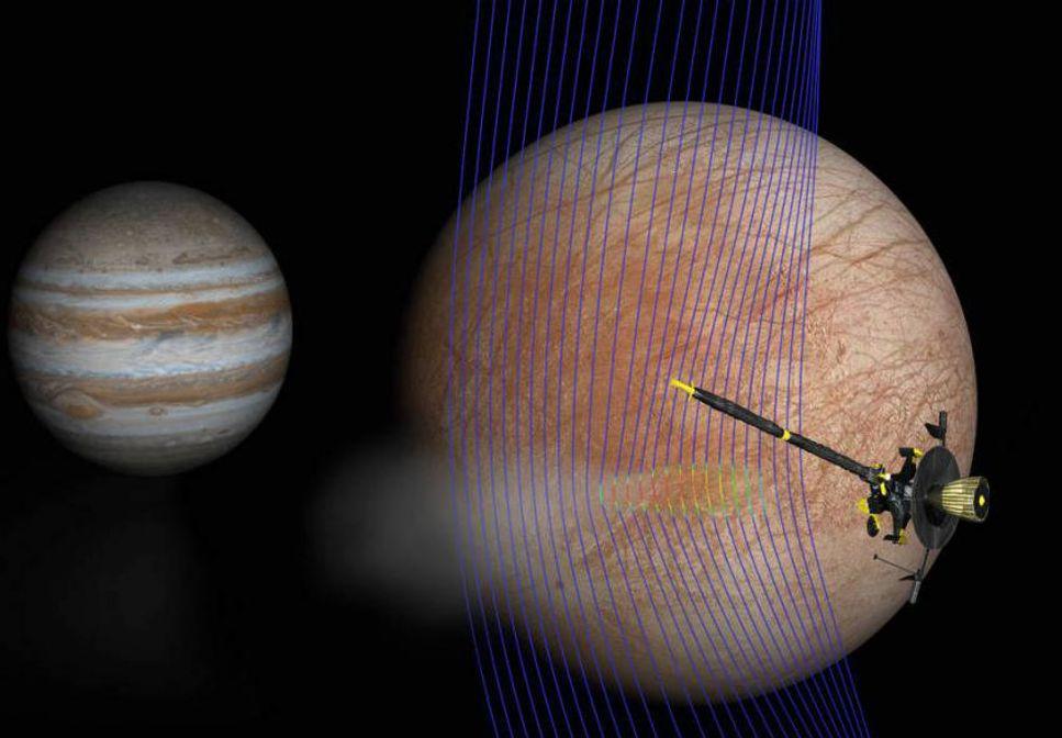 Finns det förutsättningar för liv på Jupiters måne Europa?