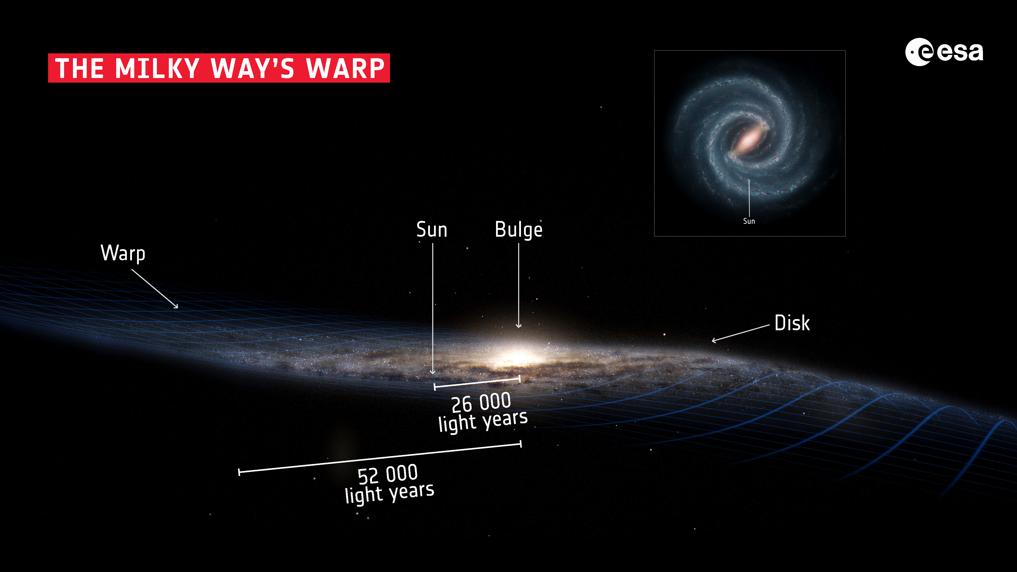 Galaktisk kollision fick Vintergatan att wobbla